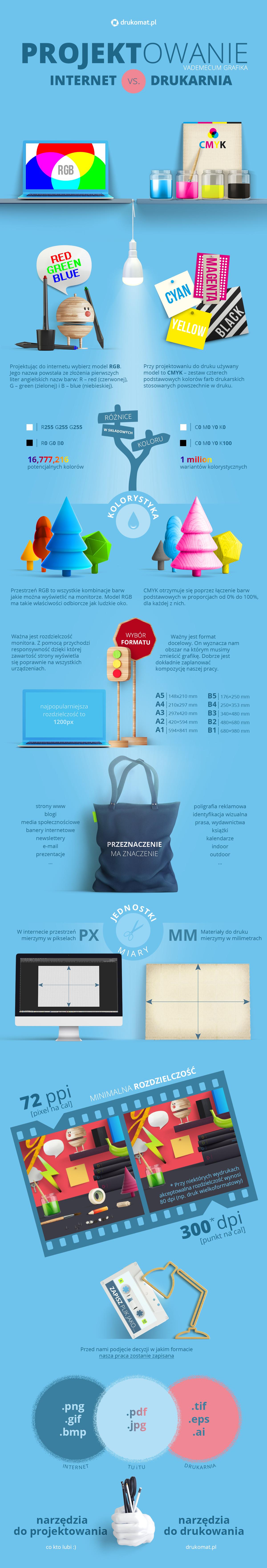 infografika_web_vs_print