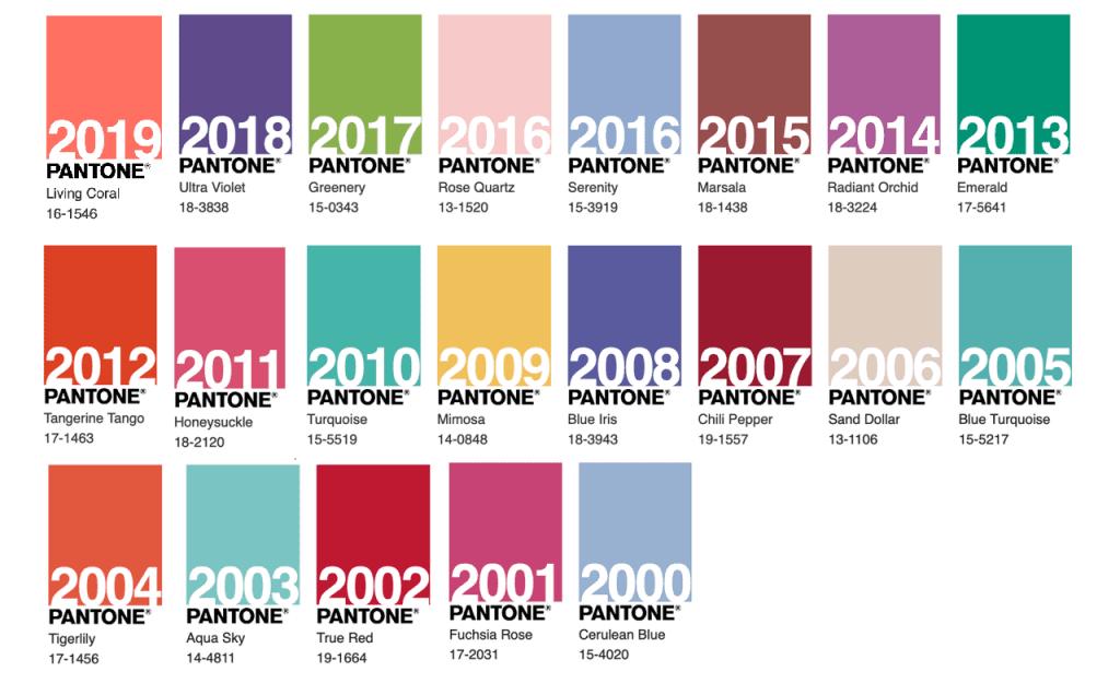 kolory roku Pantone