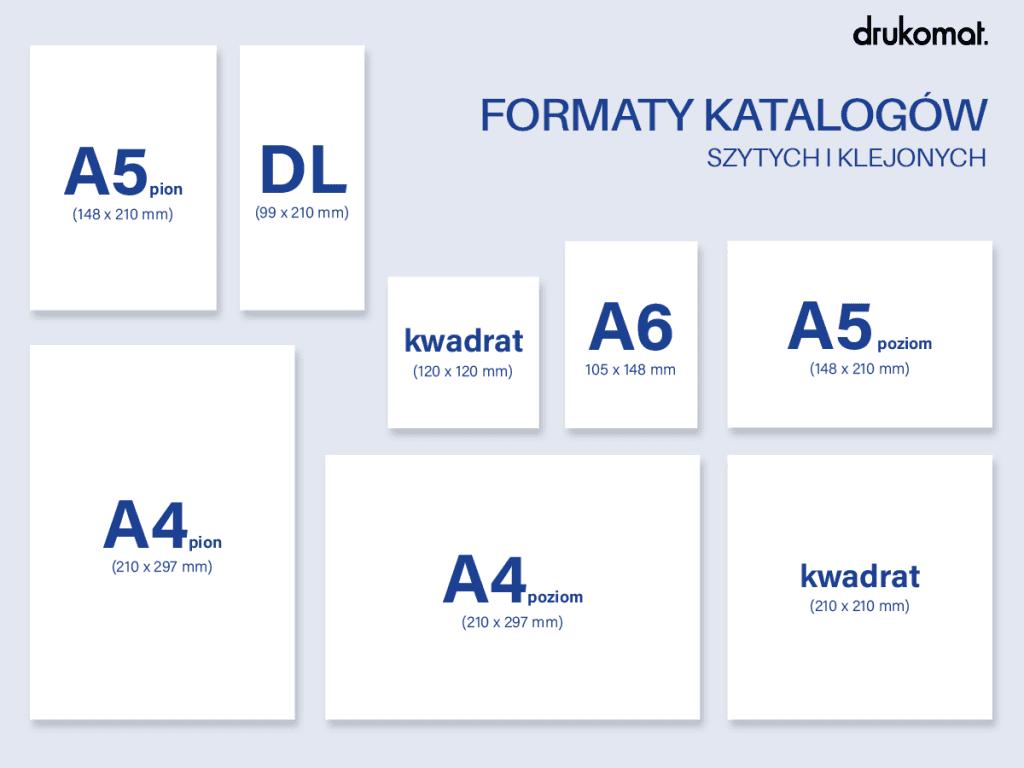 formaty katalogów w drukomat.pl